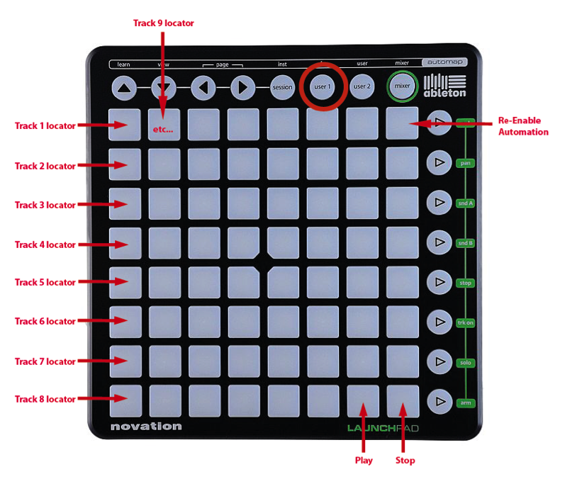 The launchpad is assigned to locators on Arrangement View so songs can be started on-the-fly.