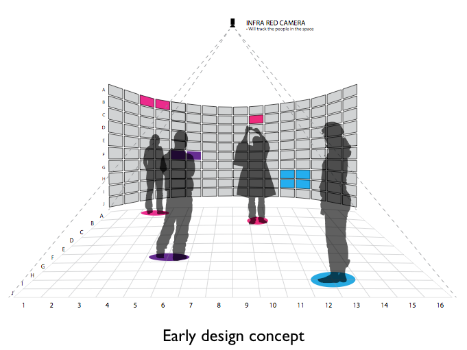 Bleep Sequencer early design concept